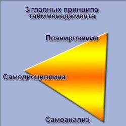 3 самых главных принципа таймменеджмента